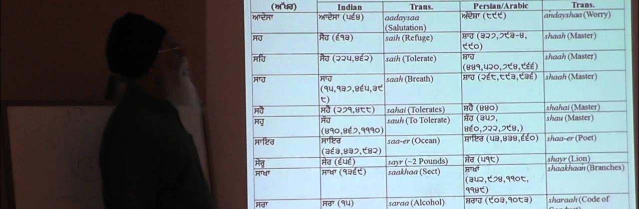 Uchaaran Class: Lesson 4